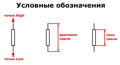 Tpi forex